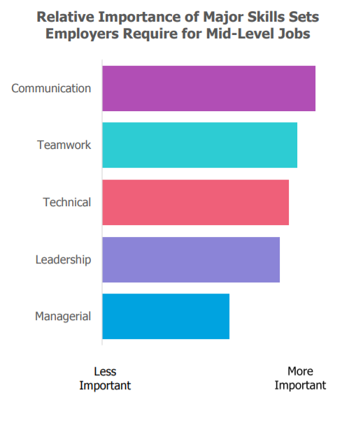 what corporate recruiters look for in What will a recruiter ask in a telephone screen interview by dr kelly s meier updated march 26, 2018.