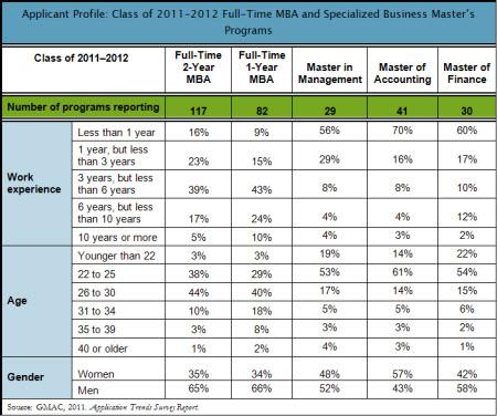 Accounting Graduate School Programs