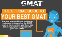 gmat write mba.com web-based essay writing practice tool Using topics and tasks created by ets — the maker of the test — this web-based service allows you to write and submit responses to two essay topics and get immediate scores and feedback in addition, six free bonus analytical writing topics are available to provide you with even more practice.